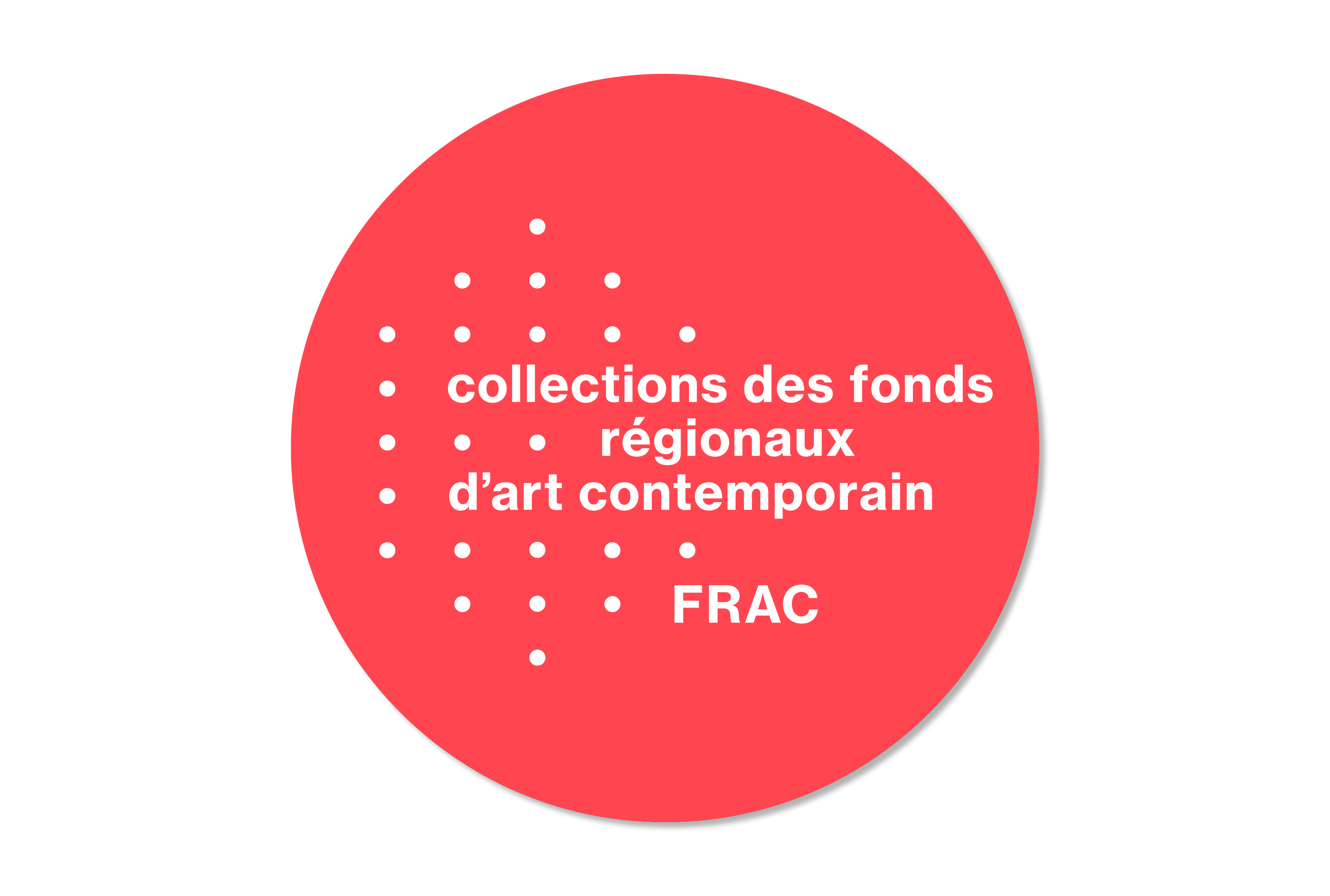 Collections des fonds régionaux d'art contemporain